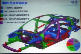 2012款大众CC 3.0L V6试驾