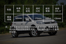 2012款长城哈弗M4 1.5VVT 手动豪华型试驾实拍