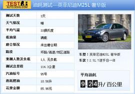 2012款奥迪A6L 35FSI对比评测