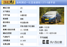 2013款比亚迪速锐1.5TI六速手动版