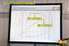 2008款中华尊驰1.8T试驾