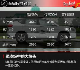 2017款哈弗M6 1.5T 手动两驱精英型