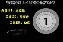紧凑级车型1~11月销量排行TOP10