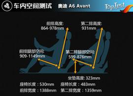 奥迪A6 Avant 1.8T时尚型深度测试