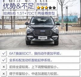 2018款哈弗M6自动挡1.5T+7DCT两驱尊贵型试驾