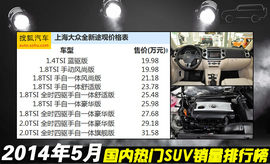 2014年5月SUV销量排行榜
