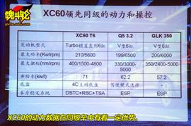 2010款沃尔沃XC60试驾实拍