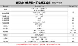 小保养294元!比亚迪S6全系车型保养解析