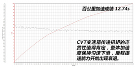 深度评测众泰SR7