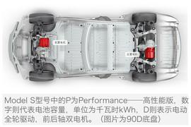 Tesla Model S 90D 测试