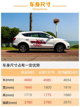 2016款东风风光580 1.5T手动豪华型试驾