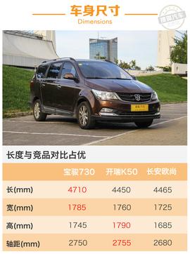 试驾2016款 宝骏730 1.5T豪华型