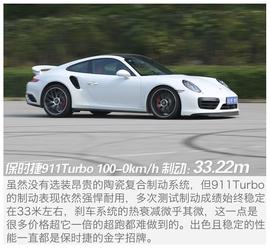 2016款保时捷911Turbo深度测试