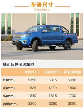 试驾2017款黄海N1S 2.8T柴油两驱至尊版