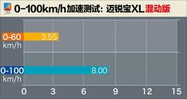 迈锐宝XL混动版性能测试