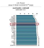 2016 J.D.Power质量报告 纳智捷荣登榜首