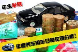 【车主学院】年度养车用车日常花销分析!