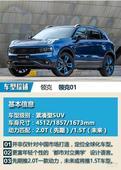 领克01今日华丽上市 六款高端国产SUV推荐