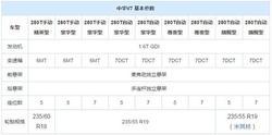 华晨中华V7配置曝光 硬朗外形豪华基因本月上市