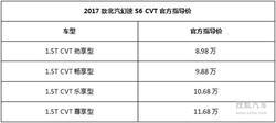 北汽幻速S6CVT常州区上市发布会圆满成功