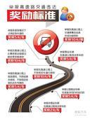 今日起举报高速路这7类交通违法可获奖励