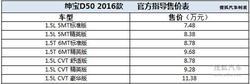 2016款绅宝D50上市 售价7.48-11.38万元!