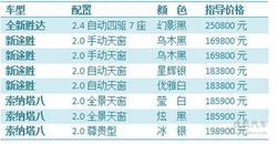 北京现代Family内购会 8月24日激情上演!