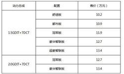 全新哈弗H6冠军版广州车展震撼上市