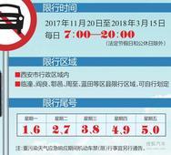 西安实施机动车常态化限行每日限2个尾号