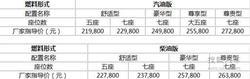 搭载2.0T+8AT新哈弗H9上市售价21.98万起
