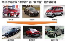 昌河汽车产品结构调整实现销量平稳增长