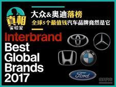 大众奥迪落榜 全球5个最值钱汽车品牌竟然是它