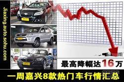 现代途胜/汉兰达等热销车型 直降16万元!