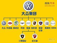贵圈真乱!一张图秒懂:汽车品牌混乱关系