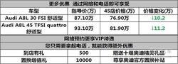 奥迪A8L最高现金优惠11.2万 购车零利息!