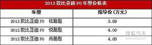 2012款比亚迪F0全新上市 售3.69-4.69万
