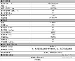 景逸SUV部分参数曝光 北京车展期间上市