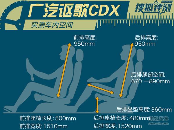 讴歌 CDX 实拍 图解 图片