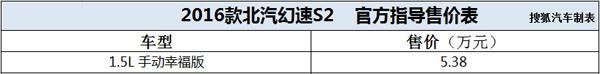 2016北汽幻速S2幸福版