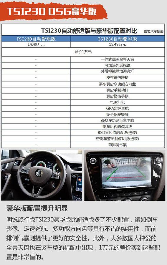 首推TSI280豪华版 明锐旅行版购车手册