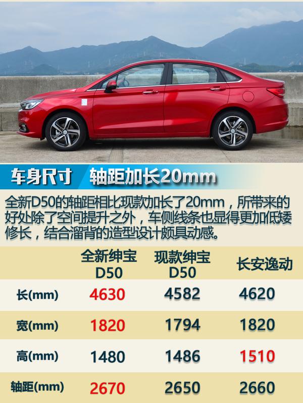 北汽绅宝全新D50面市 报价6.79-9.69万元