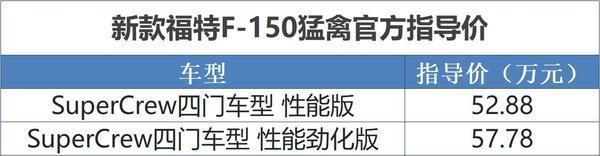 新款福特F-150猛禽上市 售价52.88-57.78万元