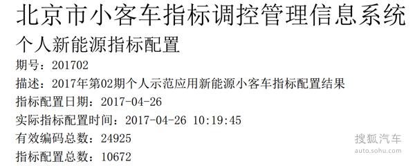 北京今年新能源指标用尽 1.4万余人等捡漏