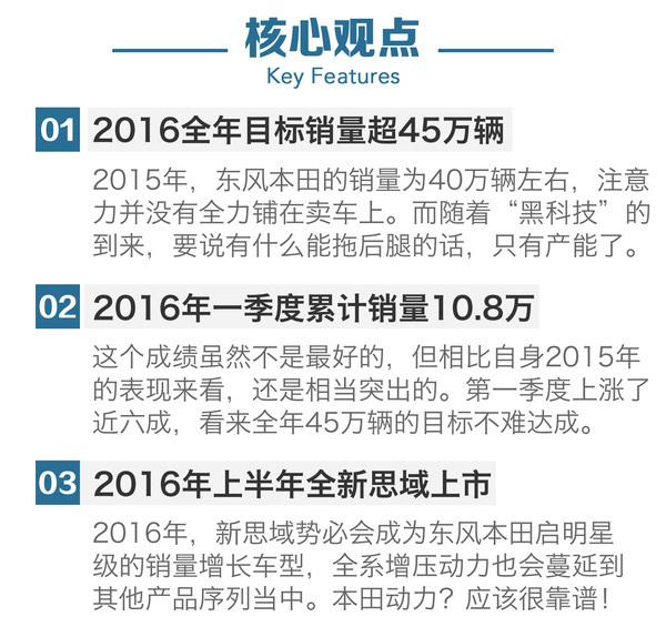 增长超六成 东风本田2016一季度销量分析