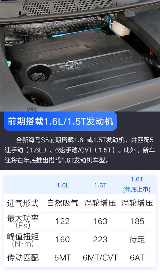 指导价6.98--10.98万 全新海马S5正式上市