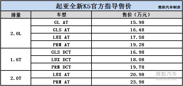 起亚全新K5正式上市 售价15.98-23.98万