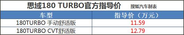 2016广州车展:思域1.0T版本售11.59万起