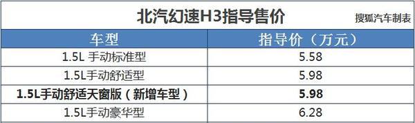 北汽幻速H3舒适天窗版上市 售5.98万元