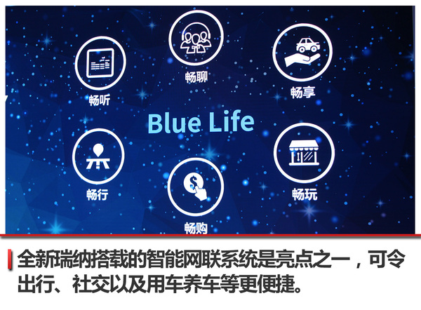 售4.99-7.39万元 北京现代新瑞纳正式上市