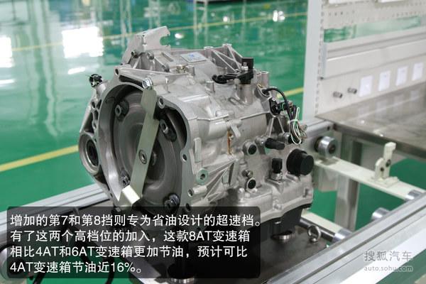 陆风汽车8AT变速箱技术解读